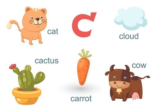 毎日1つずつ順番にアルファベットを学習しよう