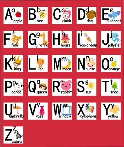 子供の英語学習で使いたいアルファベット・ポスターの選び方