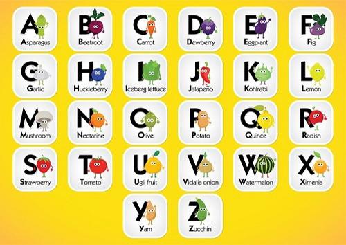 英語のしりとりを楽しむアイデア