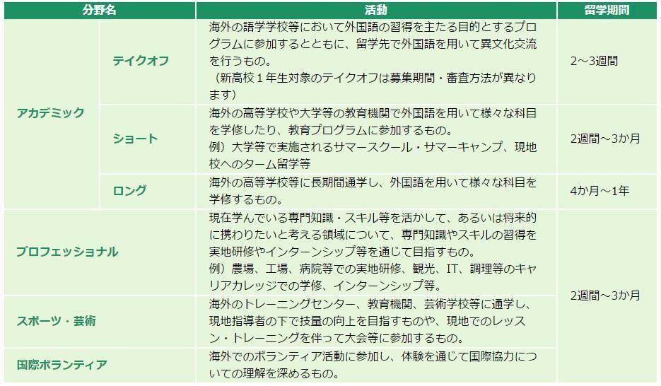 0315英語ニュース_表.jpg