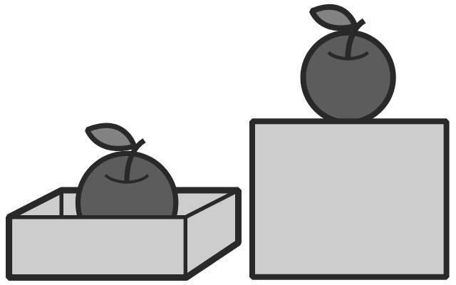リンゴと箱の位置関係